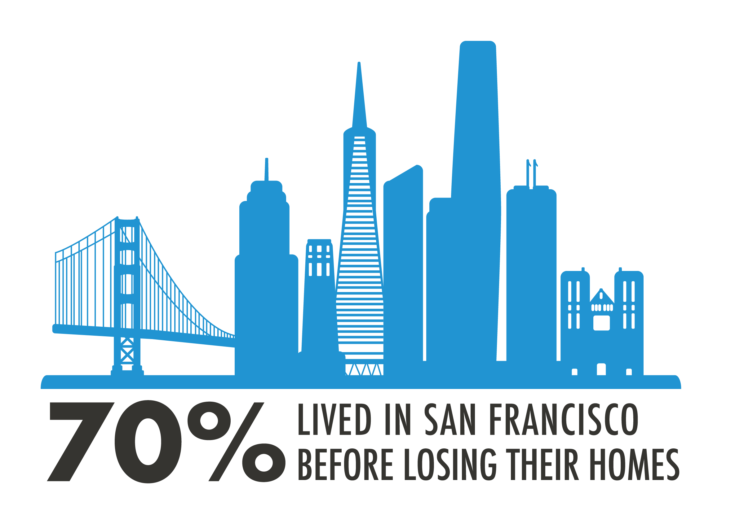 SanFran_graphic-02-02.png