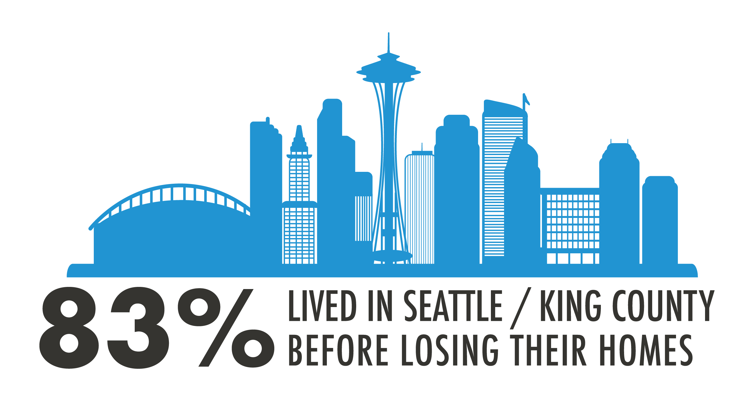 Seattle_graphic-02.png